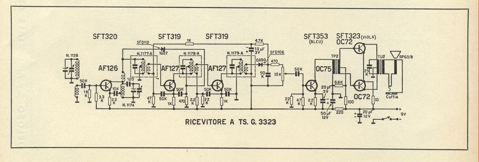 Schemi Elettrici Radio : Schemi elettrici radio minerva schema phonola r